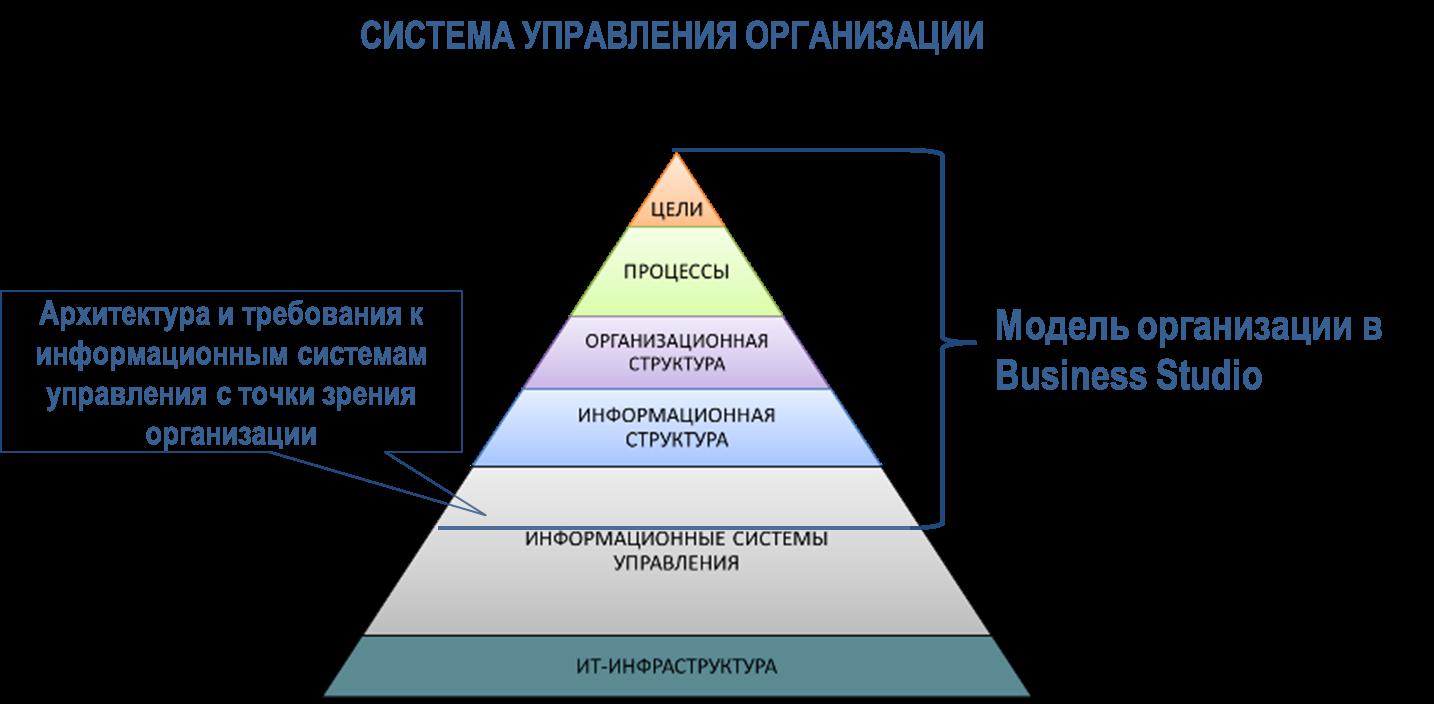 Общее положение коммерческой недвижимости аренда офиса кузнецкий мост ул.чаплыгина, д.6