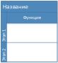 ru:manual:export_import:customizable_data_exchange:import_from_visio:lang_import_from_visio_0071.png