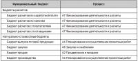 ru/manual/report/types_anchor/lang_types_anchor_007.png