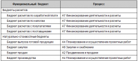 ru/manual/report/types_anchor/types_anchor_007.png