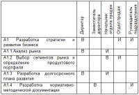 ru/manual/report/types_anchor/types_anchor_008.png